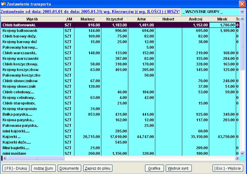 Infopiek sprzedaż screenshot transport