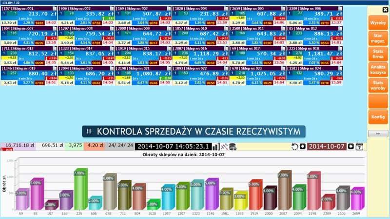 Hurtownia danych screenshot główny zapisa paragonu