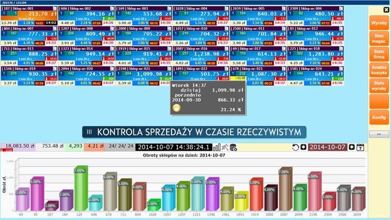 Hurtownia danych screenshot informacje o utargu