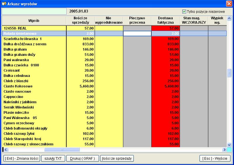Infopiek Produkcja screenshot wzorce zamówień