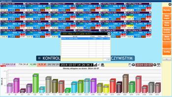 Hurtownia danych screenshot aktualne pierwszy paragon